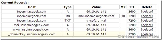 A new DNS A record